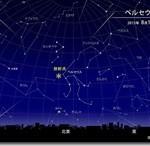 ペルセウス流星群の夜